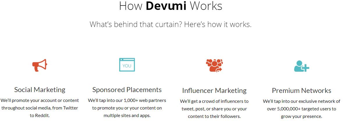 is devumi a scam