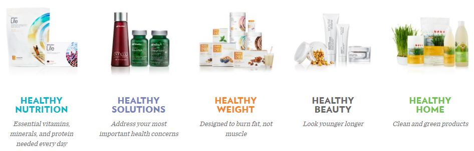 is shaklee worth it