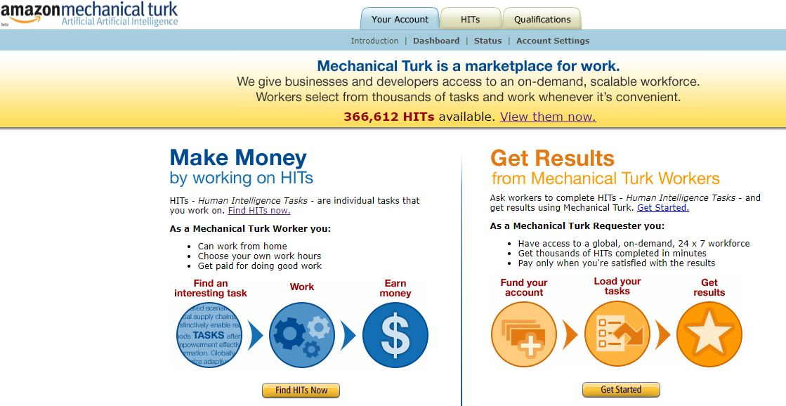 Amazon Mechanical Turk Homepage