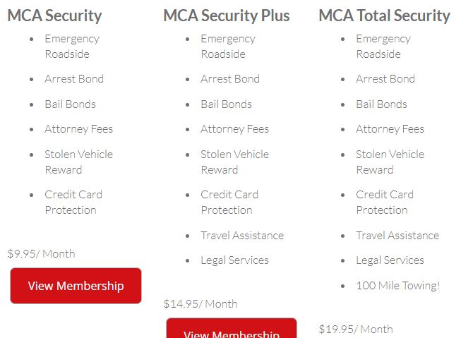 Is MCA Legit Or a Scam