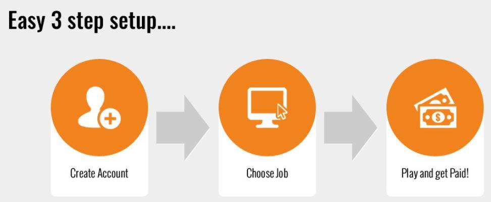 is gaming jobs online legit