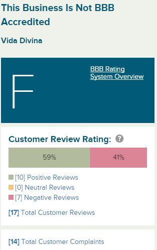 vida divina reviews BBB