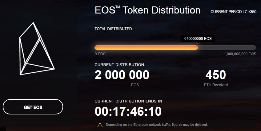 is eos coin a scam