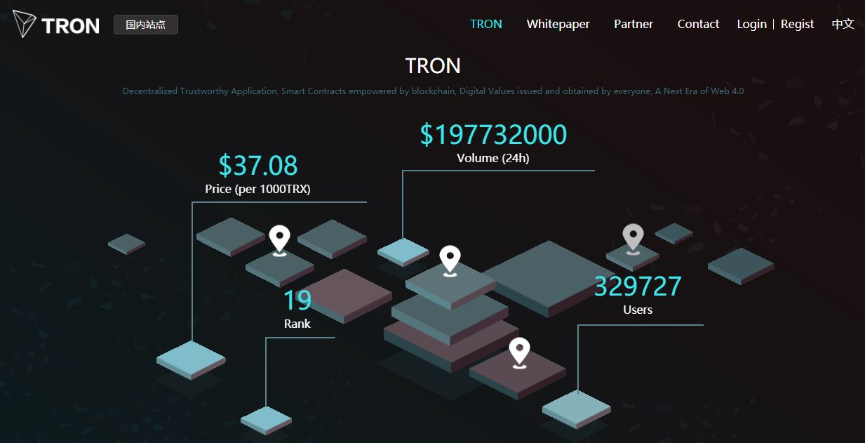 is tron a good investment