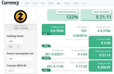 is zcash worth mining