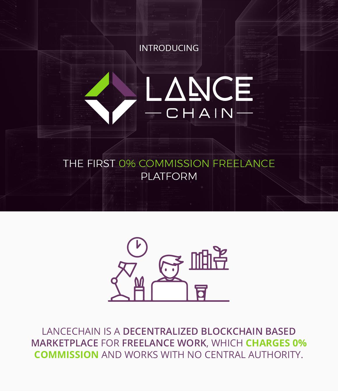 lancechain ico