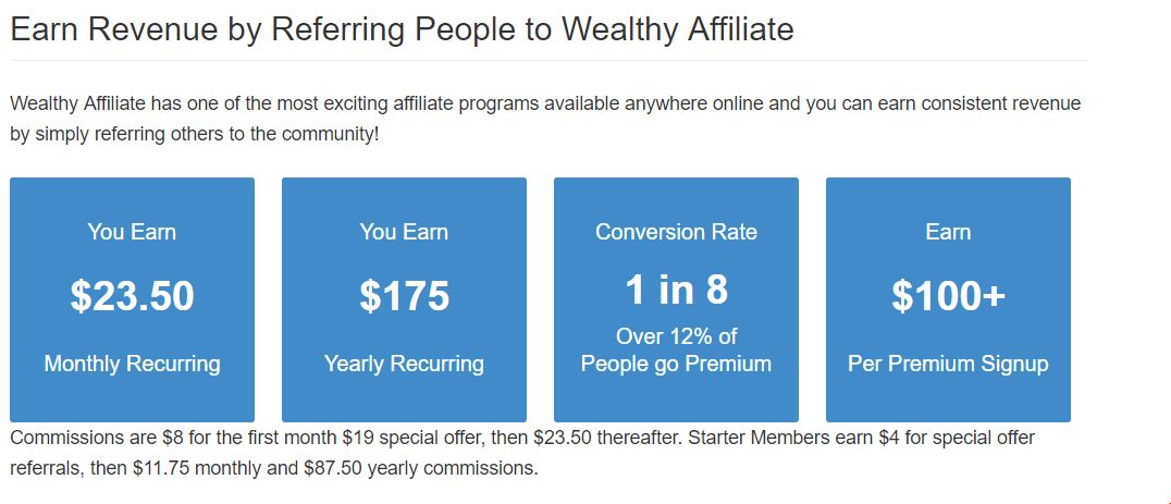 wealthy affiliate affiliate program
