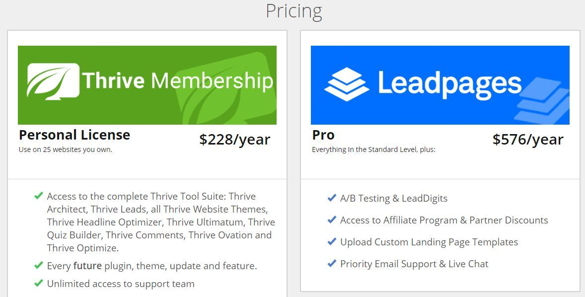 The Greatest Guide To Thrive Vs Leadpages