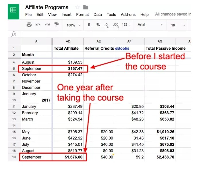 Making Sense Affiliate Marketing Class Review 2