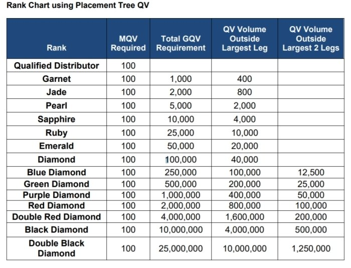 Optimized-Kyani Products Reviews Placement Tree QV
