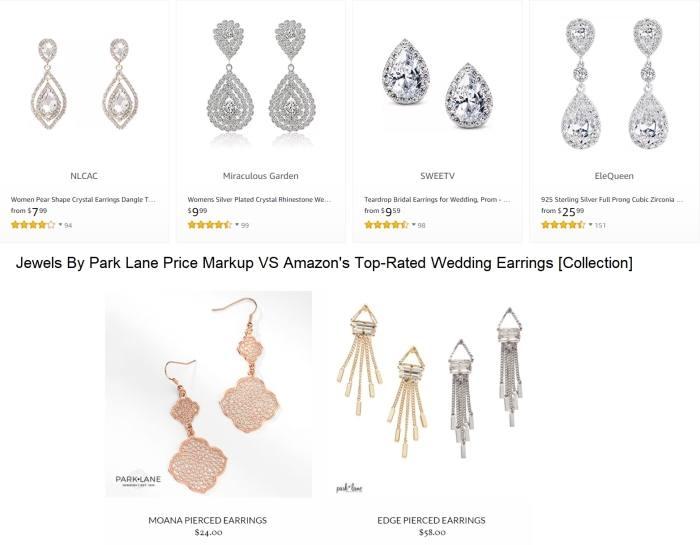 Optimized-What Is The Jewels By Park Lane Product Comparison VS Amazon 1 - Your Online Revenue