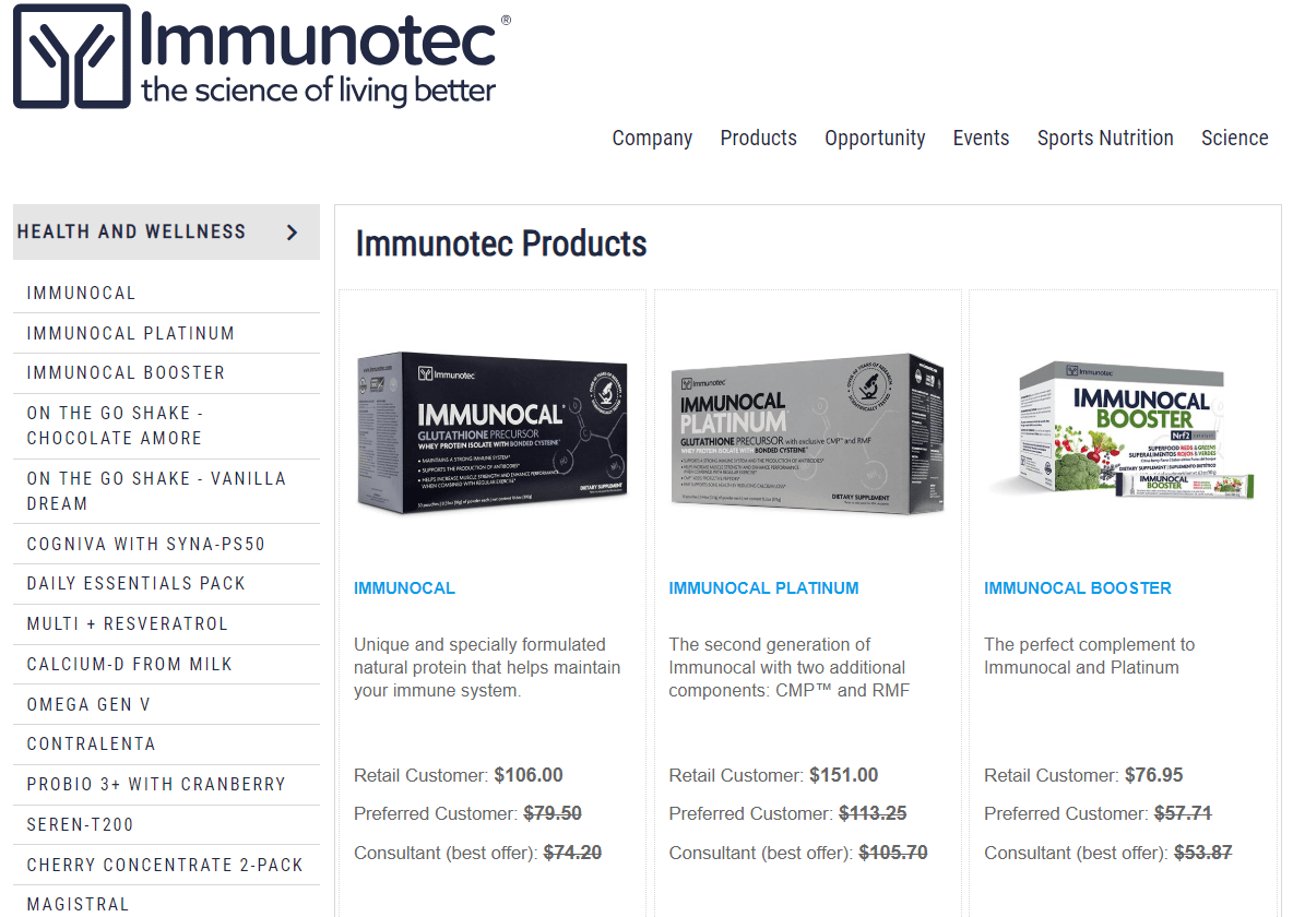 Is Immunotec A Scam Products-min