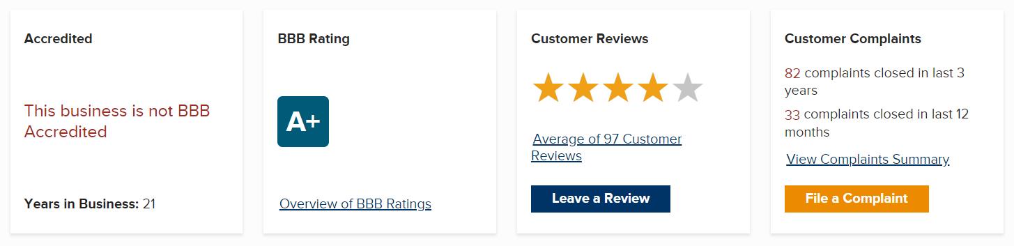 SeneGence Reviews BBB