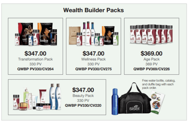 What Is Sisel International Wealth Builder - Your Online Revenue-min