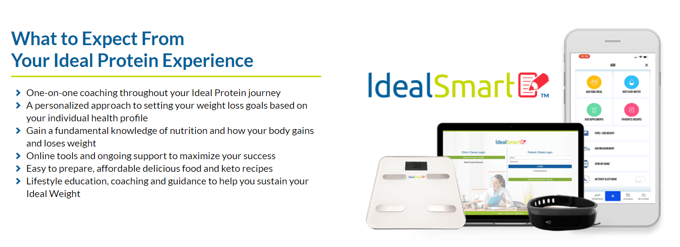 Ideal Protein Review Guided Weight Loss-min