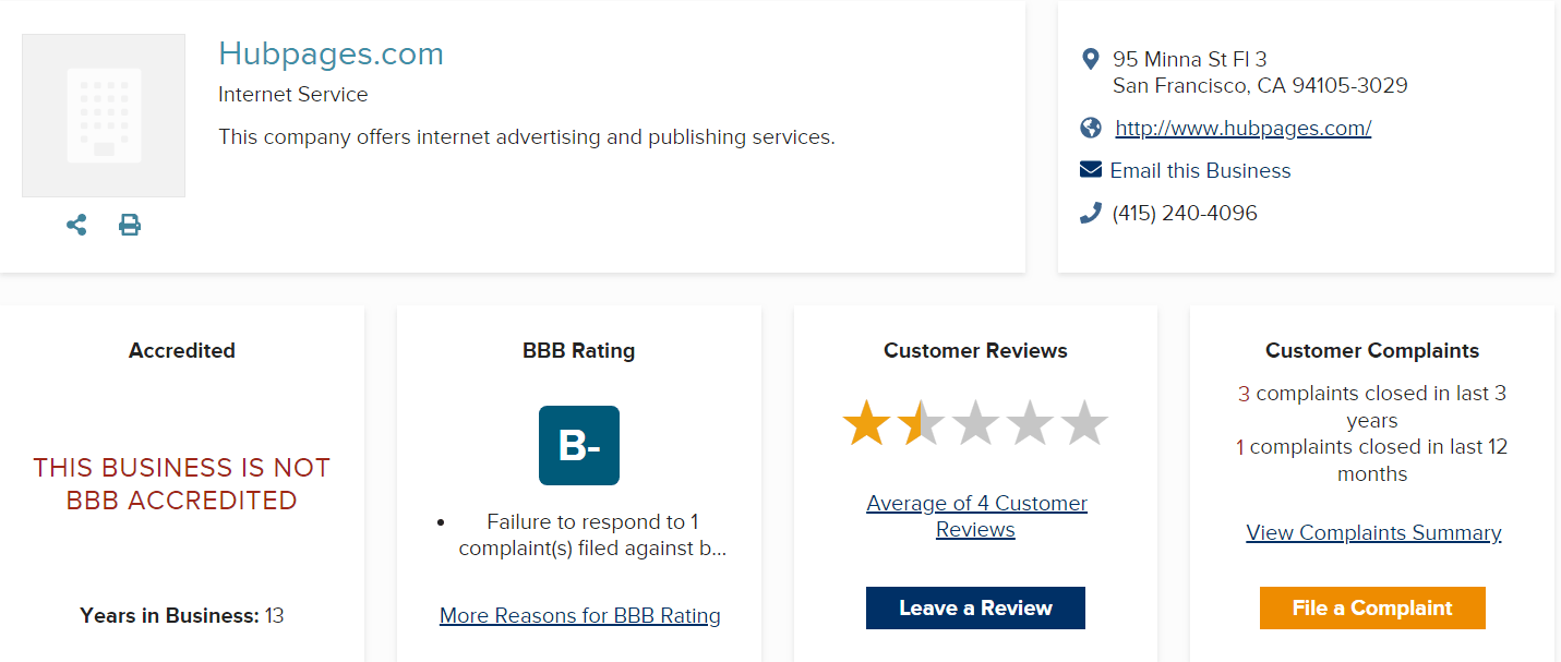Is HubPages A Scam BBB