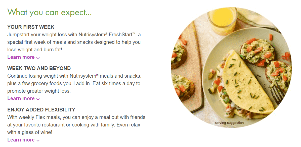 Is Nutrisystem Scam Diet Approach - Your Online Revenue-min