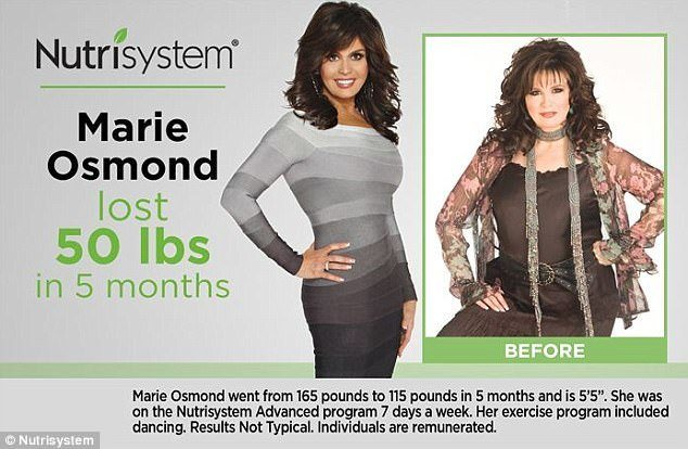 Is Nutrisystem Scam Marie Osmond - Your Online Revenue