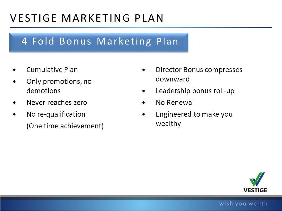 Is Vestige a Scam 4 Folds Bonus - Your Online Revenue