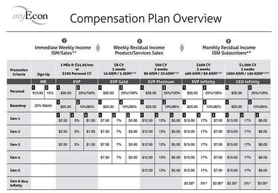 MyEcon Review Compensation Plan-min