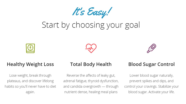 The Beyond Diet Reviews Goals