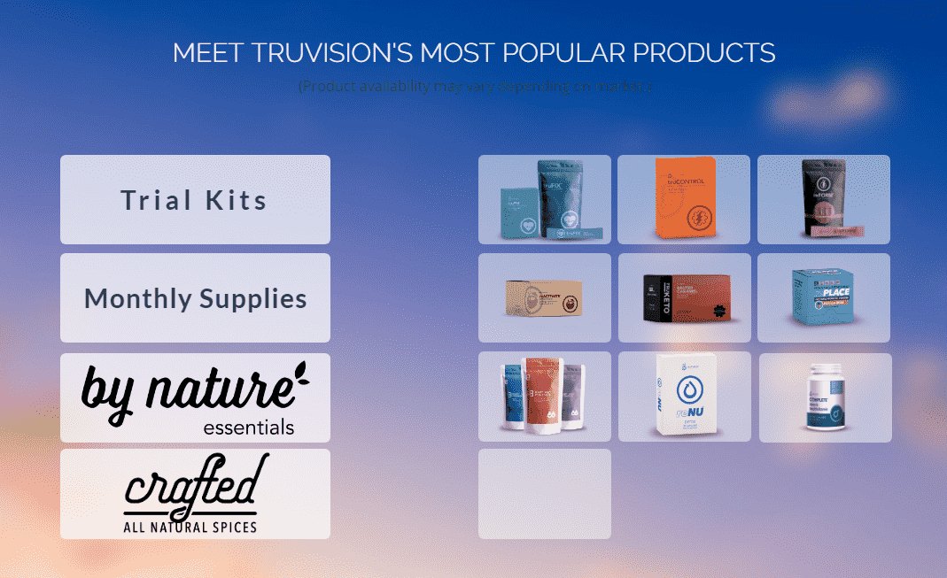 TruVision Health Reviews Products-min