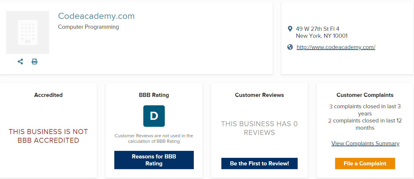 Codecademy Review BBB