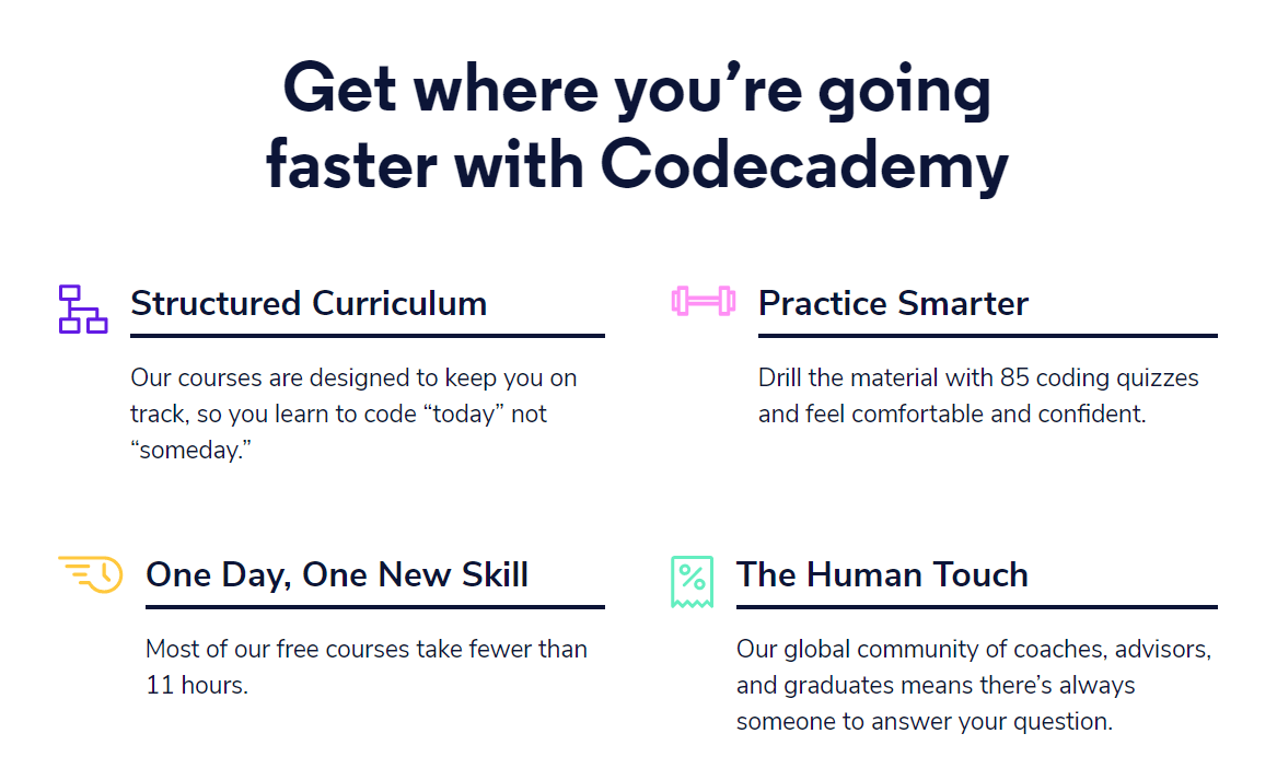 Codecademy Review Learning Process