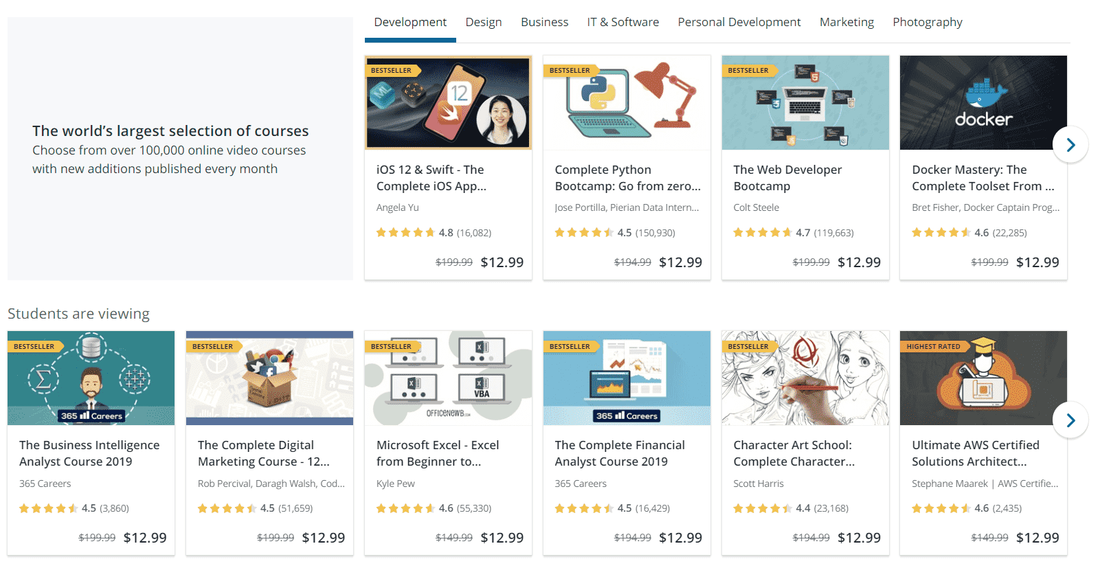 Does Udemy Work Discounted Courses-min