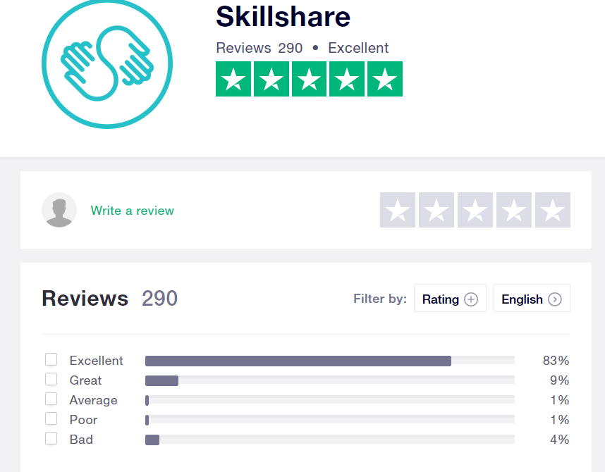 Is Skillshare A Scam Trust Pilot