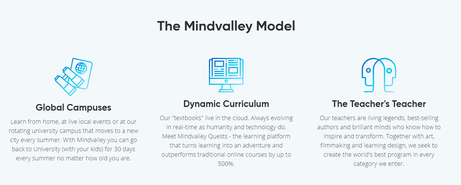 MindValley Review Model