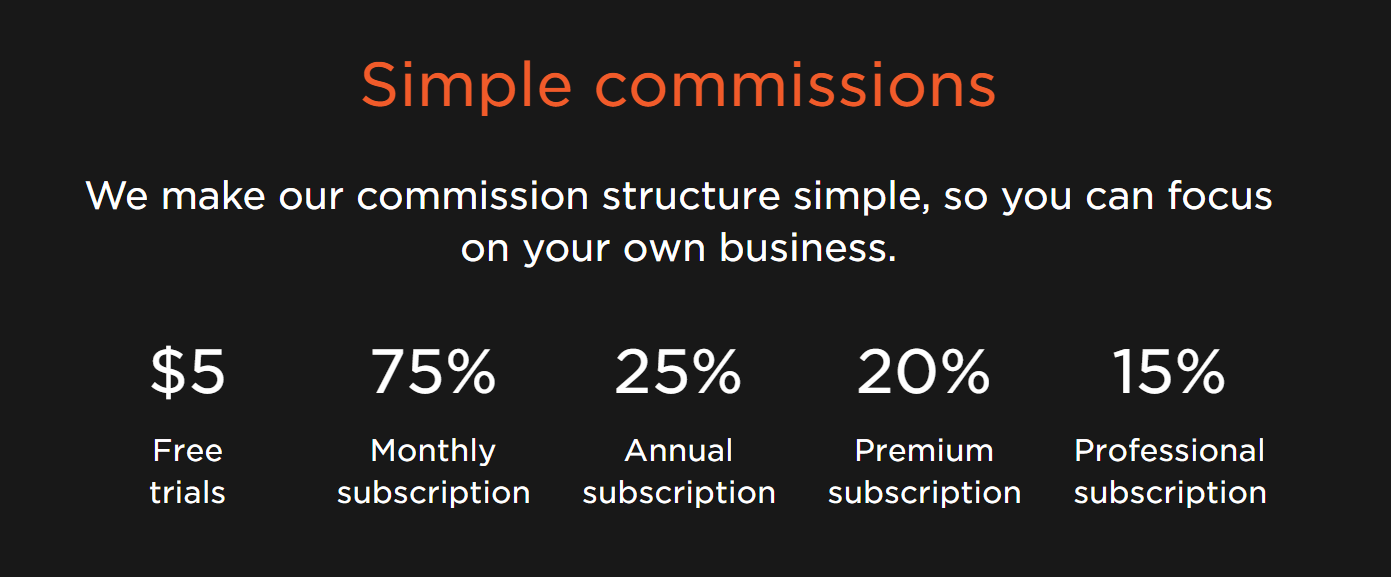 Pluralsight Review Commissions