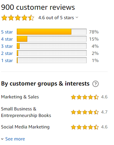 5 Top Internet Marketing Books Review