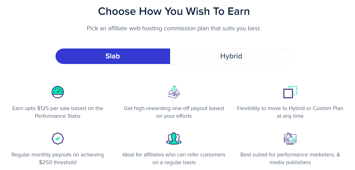 Cloudways Reviews Slab Plan