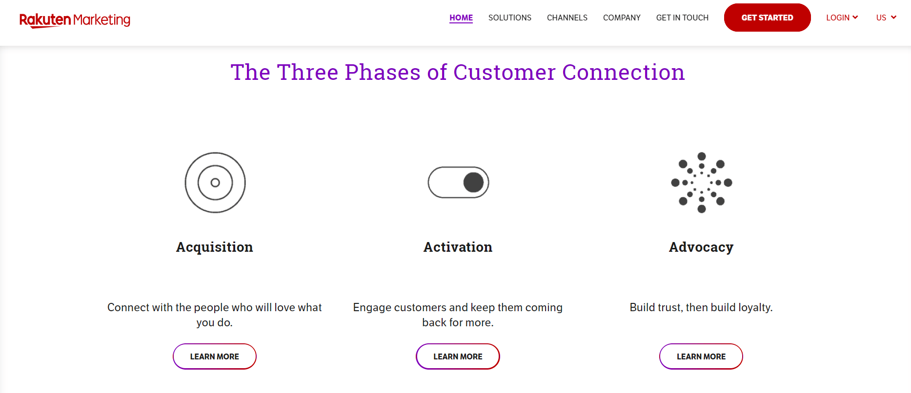 Is Rakuten Legit Landing Page