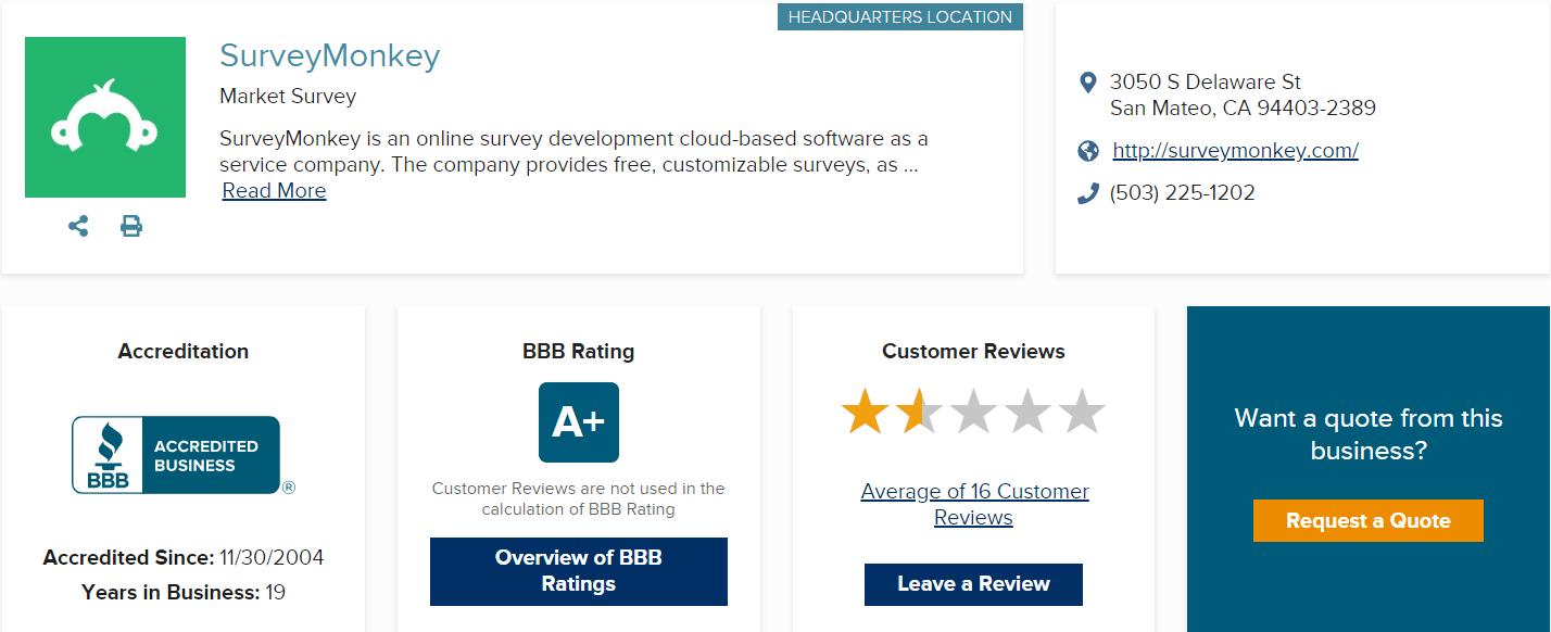 SurveyMonkey Review BBB