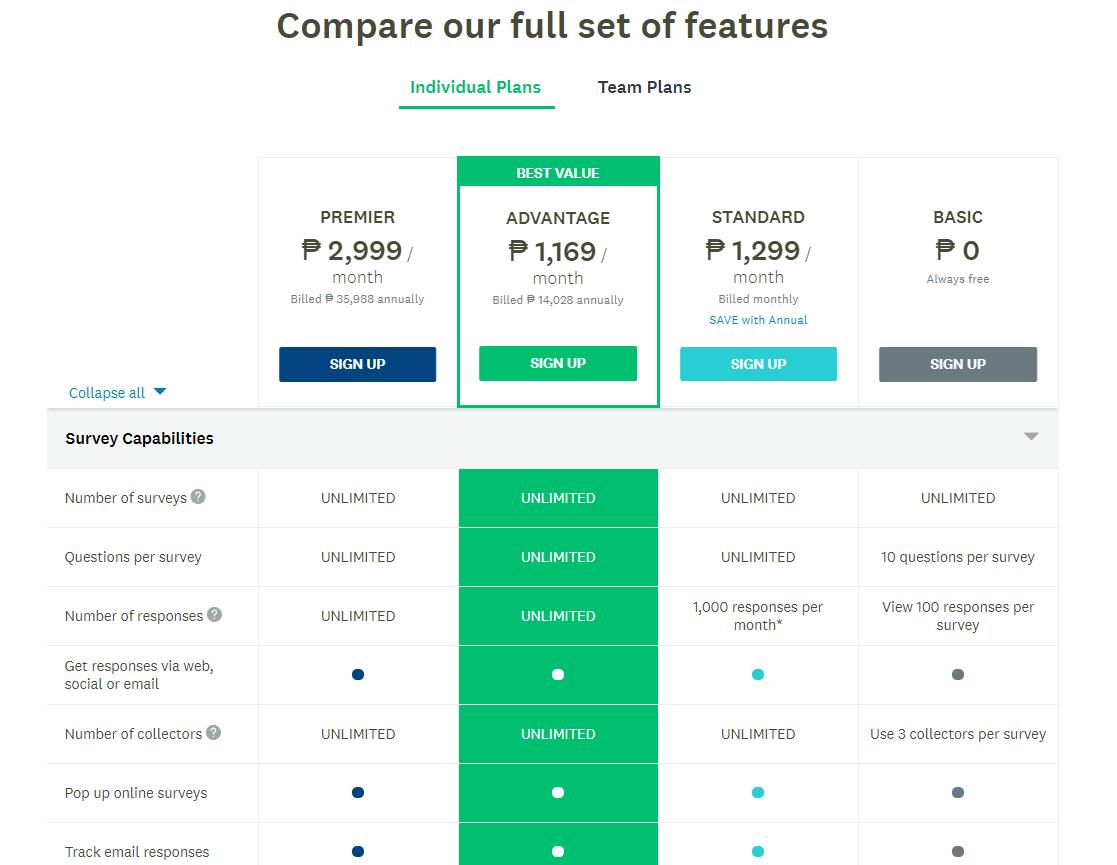 SurveyMonkey Review Features