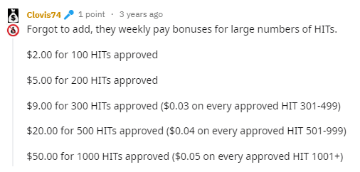 CrowdSurf Review Compensation Weekly