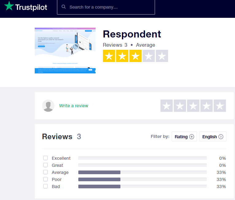 Respondent receives an average of 3 out of 5 star ratings from Trustpilot reviewers.
