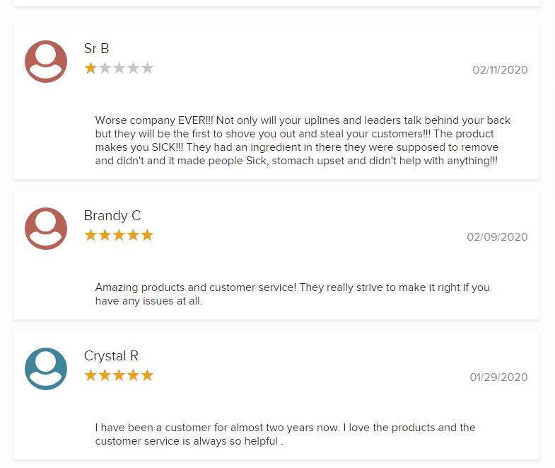 Elevacity Reviews BBB Complaints