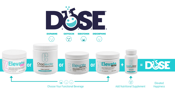 Elevacity Reviews DOSE