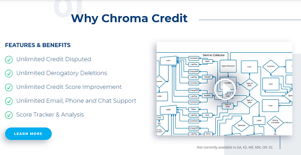 Is 5LINX A Scam Chroma Credit