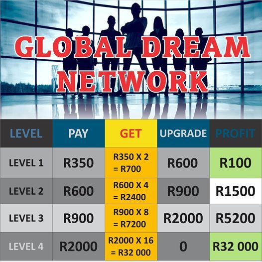 Is Global Dream Network A Scam Compensation Levels