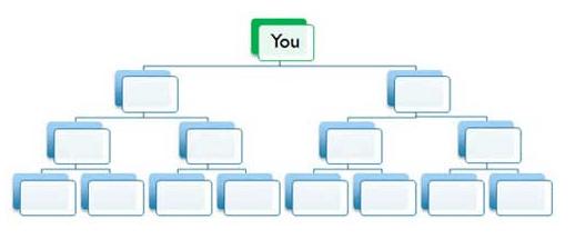 Is Up2Give A Scam Compensation Matrix