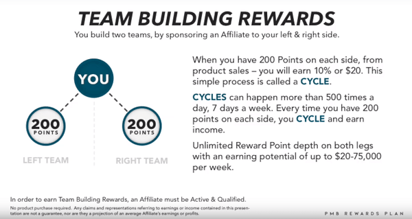 PrimeMyBody Team Building Rewards-min