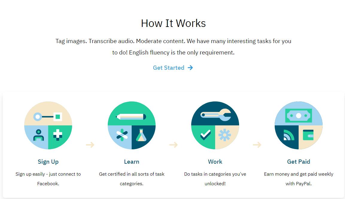 Remotasks Review Steps